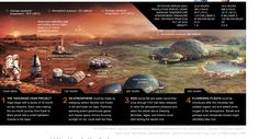 Terraforming Mars  http://ngm.nationalgeographic.com/big-idea/07/mars