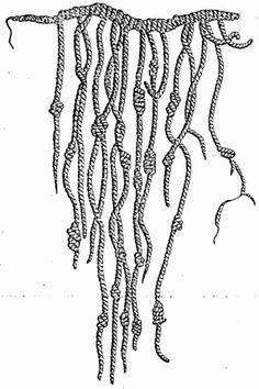 quipu wikimedia commons pd