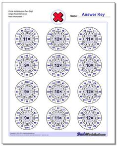 These multiplication worksheets emphasize groups of related facts and there are variations with the facts in order to facilitate skip counting, or with random products that help facilitate fact memorization. Try the variations with all facts, or print the worksheets that focus only on specific families of multiplication facts that need more practice! Printable Multiplication Worksheets, Multiplication Facts Worksheets, Multiplication Problems, Addition Worksheets, Math Facts, Multiplication Strategies, Math Fractions, Multiplication Tables, Free Worksheets