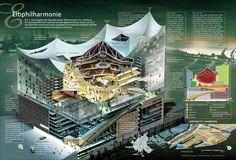 Elbephilharmonie