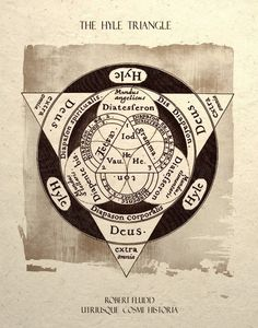 Alchemy Art Print The Hyle Triangle By Robert by TigerHouseArt, $14.00