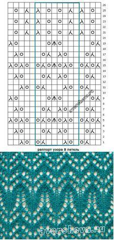 free estonian lace knitting patterns - Google otsing
