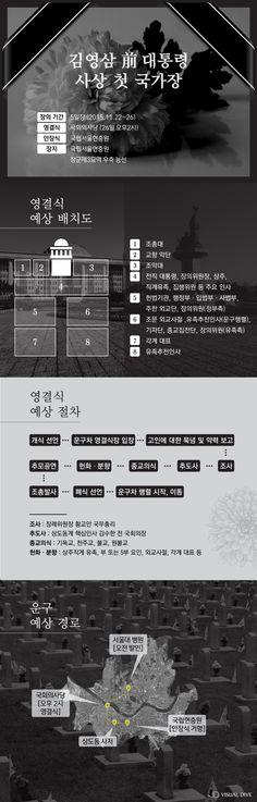 故김영삼 전 대통령 마지막 가는 길…영결식 절차는? [인포그래픽] #President / #Infographic ⓒ 비주얼다이브 무단 복사·전재·재배포 금지