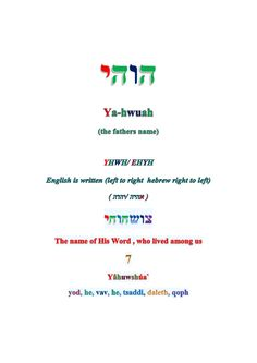 CALLED to BE the NATION of  Y'SRA'AL  by Keiyah ben Yâ-hwuah via slideshare