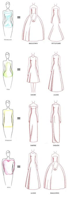 gowns by body type