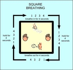 Square Breathing visual...will make this into an experiential activity...and make it FUN, so it's ez to remember!  (going to use this in group)