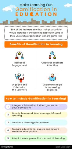 The online gaming industry in India is likely to generate revenue of crore by So, what's better than revamping education to be more game-like? Top Colleges, More Games, Fun Learning, Infographic, German, University, Gaming, India, Entertaining