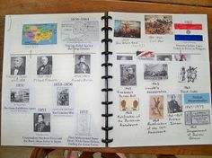 homeskulin: All American History Vol 2 and Story of the World Vol 4 Timeline Figures
