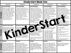 Kindergarten Step by Step- {Edition Three} KinderStart - Little Minds at Work The New School, Beginning Of School, New School Year, Back To School, School Stuff, Shared Reading, Guided Reading, I Series, English Classroom