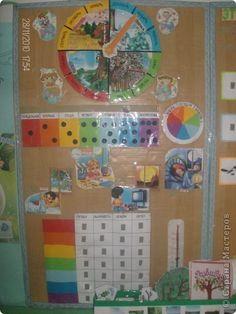 Интерьер, Педагогический опыт Аппликация: Уголок природы в детском саду Бумага Начало учебного года. Фото 1