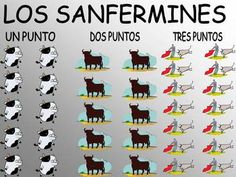 Los Sanfermines-Spanish Running of the Bulls Game/Culture & Vocab Fun Spanish Games, Spanish Vocabulary, Grammar And Vocabulary, Spanish Lessons, Spanish Teacher, Spanish Classroom, Teaching Spanish, Speaking Games, World Language Classroom