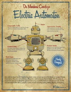 Vintage robot art