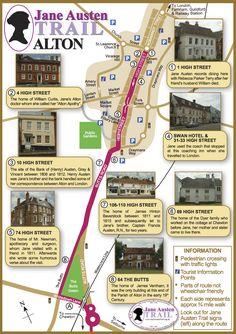 Jane Austen trail of Alton