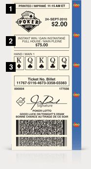 Lotto lottery game summary, lotteries basic rules and how to pla.