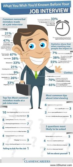 What you wish you'd known before your job interview… US Humor - Funny pictures, Quotes, Pics, Photos, Images
