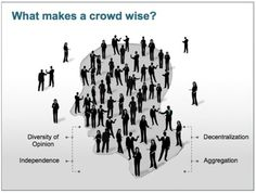 Wisdom of Crowds PowerPoint presentation - editable crowdsourcing slides - editable people graphics for PPT