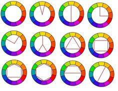 Красота, вдохновленная природой - Осваиваем цвета палитры - цветовой круг и ваша палитра