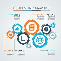 How to create Gear Infographics using VectorScribe and Adobe Illustrator Circle Diagram, How To Create Infographics, Illustrator Tutorials, Presentation Design, Animation, Graphic Design, Map, Illustration, Gears