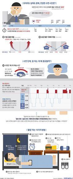 자도 자도 잔거 같지 않다면? - 조선닷컴 인포그래픽스 - 인터랙티브 > 라이프