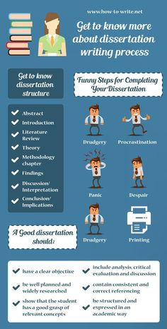 Best Infographic best infographics showing concentration : Example of an Executive bio | Education - uCollect Infographics ...