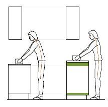 Como fazer sof de madeira passo a passo com todas as for Altura meson cocina