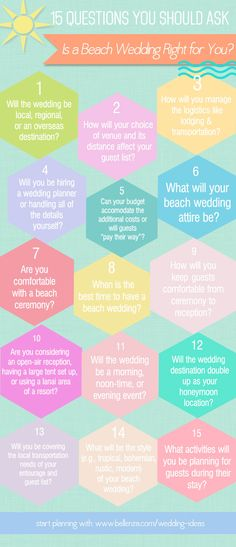 Thinking of a beach wedding? Before you start planning, today's post focuses on 15 questions you should ask yourself.