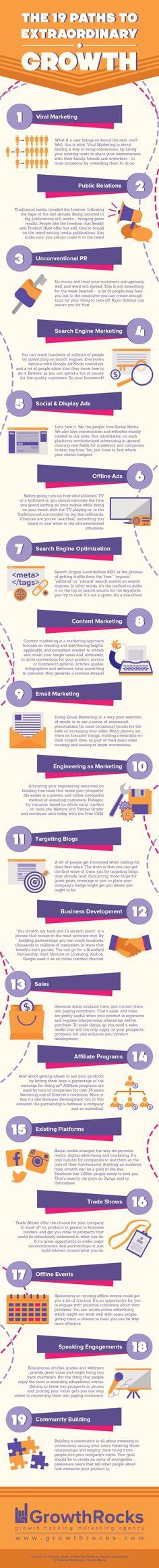 How To Increase Traffic: 19 Great Tips If you want to improve your business groving and you don't know what you should do, we offer you 19 simple tips. Read them and then decide for yourself what you need to improve.     Share This Infographic On