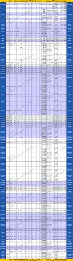 Gpu Comparison  Tech ARP - Mobile GPU Comparison Guide Rev. 15.9