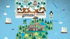 Game of Thrones flat illustrations on Behance