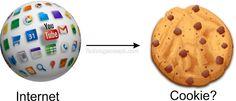 Cookies, Food, Crack Crackers, Biscuits, Essen, Meals, Cookie Recipes, Yemek, Cookie