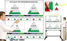This whiteboard helps you motivate your staff to Focus on the goals that define your success. Visual Management, Safety Slogans, Info Board, Magnetic White Board, Workplace Safety, Safety First, Tracking System, 31 Days, Motivate Yourself