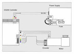 ec100 automatic sliding door pinterest automatic sliding doors rh pinterest com