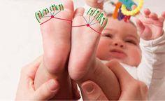 Reflexologie pédiatrique