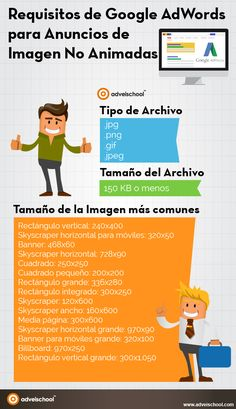 Requisitos de Google AdWords para anuncios de Imagen no animadas #infografía