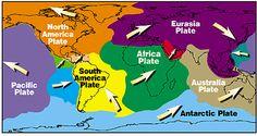 PBL: creating a plate tectonics game