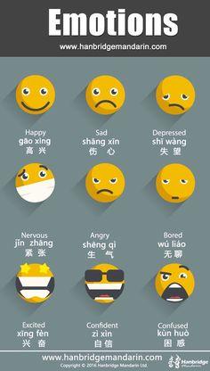 Chinese vocabulary of emotions, 今天你高兴吗? jīn tiān nǐ ɡāo xìnɡ mɑ Mandarin Lessons, Learn Mandarin, Mandarin Duck, Basic Chinese, How To Speak Chinese, Chinese Language Course, Chinese Flashcards, Chinese Lessons, French Lessons