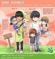 VIXX family fanart