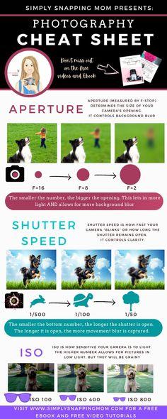 Photography Settings Cheat Sheet