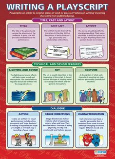 Writing a Playscript | Drama Educational School Posters