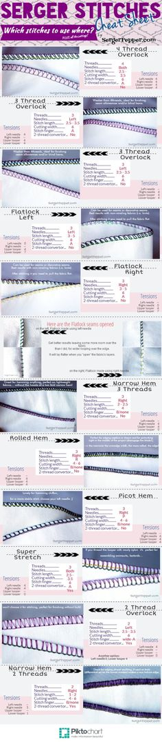 Serger Pepper - Serger Stitches 101 Cheat Sheet PIN IT now!   GREAT info for those of us who never got the actual serger training for our machines!
