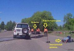 Удивительное рядом - делают в Ровно дороги :)