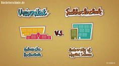 Unterschiede zwischen Universitäten und Fachhochschulen - Studieren, so ...
