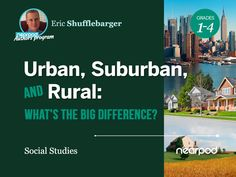 Check out this amazing Social Studies presentation on Urban, Suburban, and Rural Communities G1-4 for 4th!