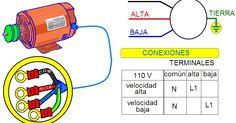 Un control de un motor monofásico de dos velocidades, con estación de botones de arranque y paro, solo debe permitir  que el motor  gire...
