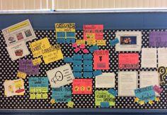 Les tableaux d'ancrage sont des outils importants pour aider les élèves à se rappeler des leçons et surtout pour favoriser l'autonomie dans l'utilisation des stratégies et procédé… Cool Bulletin Boards, French Immersion, Writing Workshop, Anchor Charts, Literacy, Classroom, The Unit, Teaching, Math