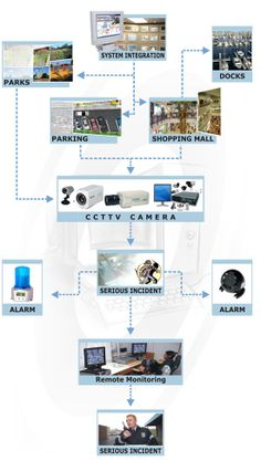 mobile spy info quebec