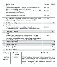 Office Sample Budget Proposal  Office Budget Template  Making
