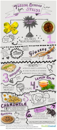 7 #Herbal Remedies for Stress [#infographics]