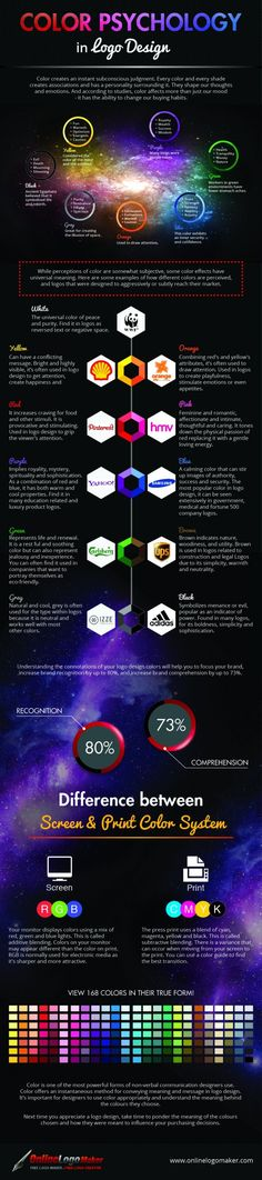 Color Psychology In Logo Design [Infographic] | Daily Infographic