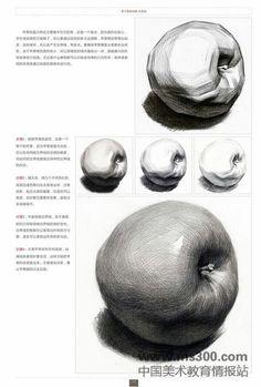 Academic drawing: